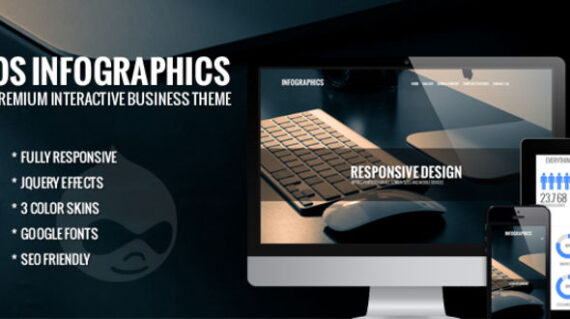 OS Infographics – Interactive Business Drupal Theme_5f519798a09e6.jpeg